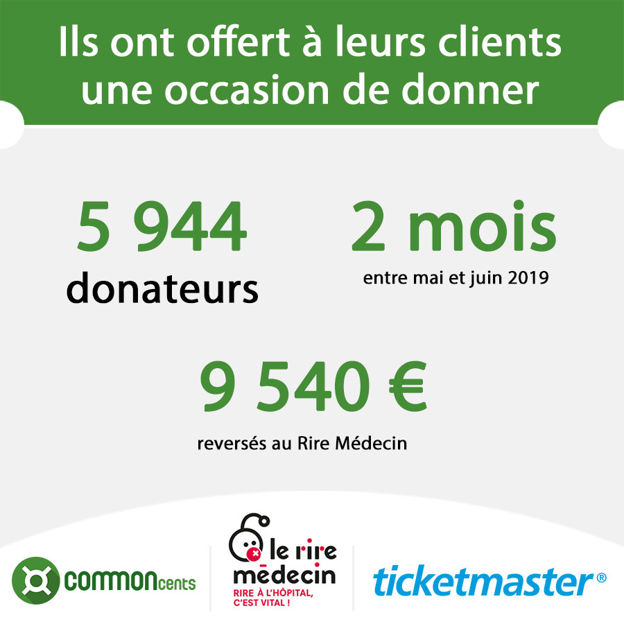 infographie commoncents
